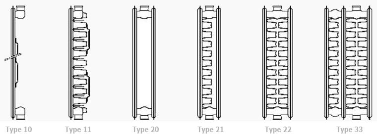 soorten radiatoren