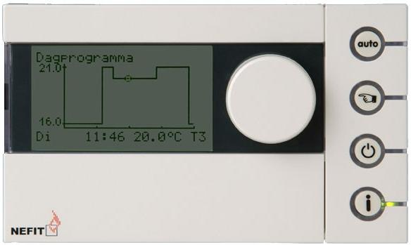 besparen op verwarming
