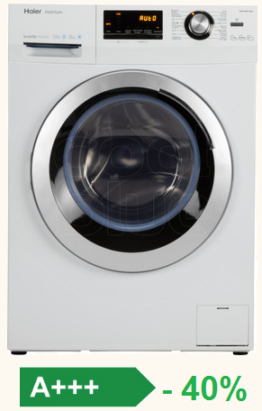 goedkope energiezuinige wasmachine